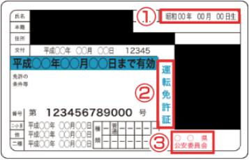運転免許証での年齢確認